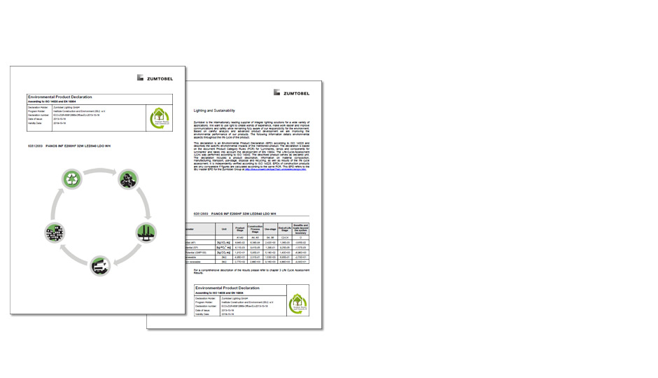 The Role Of Light In Environmental Certification Zumtobel