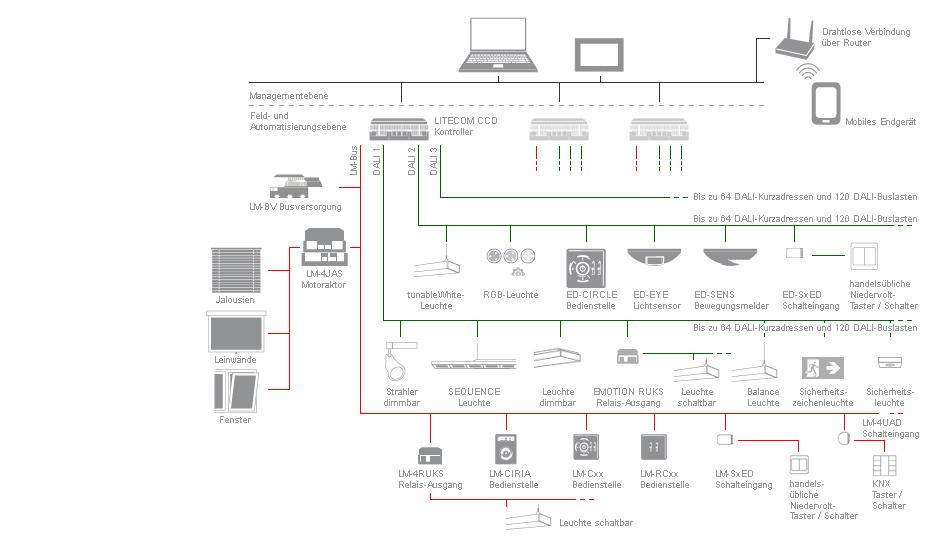 Litecom_MS_2016-08_Topo_DE Abb Wiring Diagram on