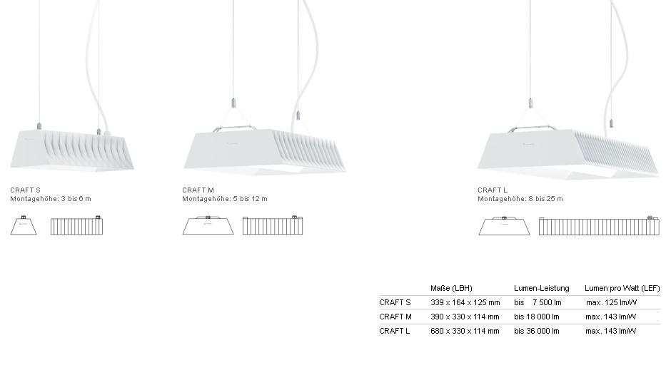 Das Kraftpaket: LED-Hallenleuchte CRAFT - Zumtobel